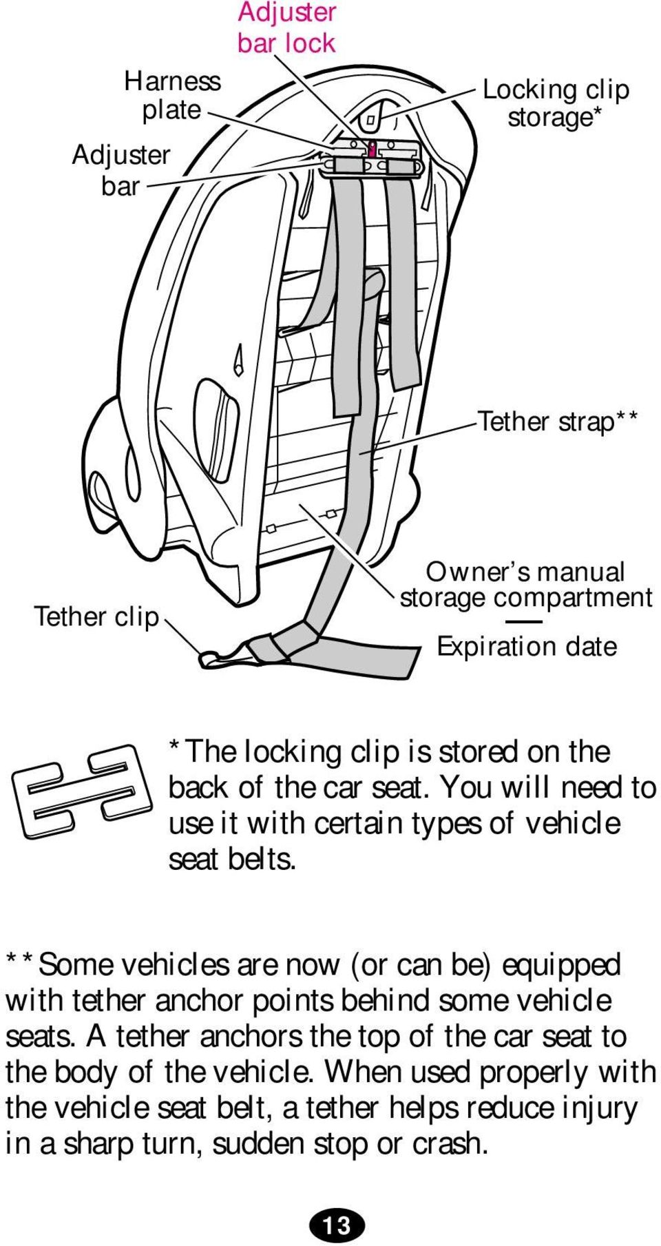**Some vehicles are now (or can be) equipped with tether anchor points behind some vehicle seats.