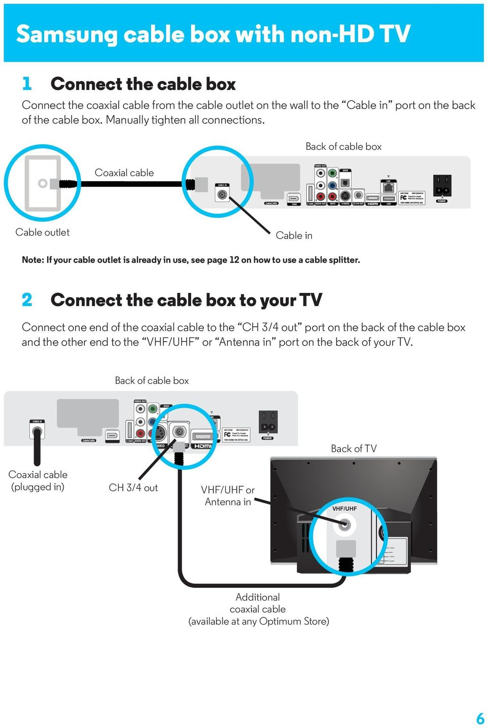 2 Connect the cable box to your TV Connect one end of the coaxial cable to the CH 3/4 out port on the back of the cable box and the other end to the VHF/UHF or Antenna in port on