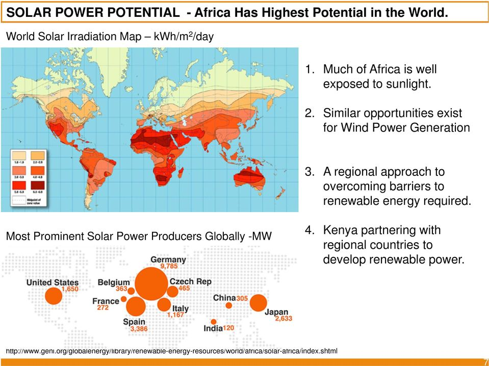 A regional approach to overcoming barriers to renewable energy required. Most Prominent Solar Power Producers Globally -MW 4.