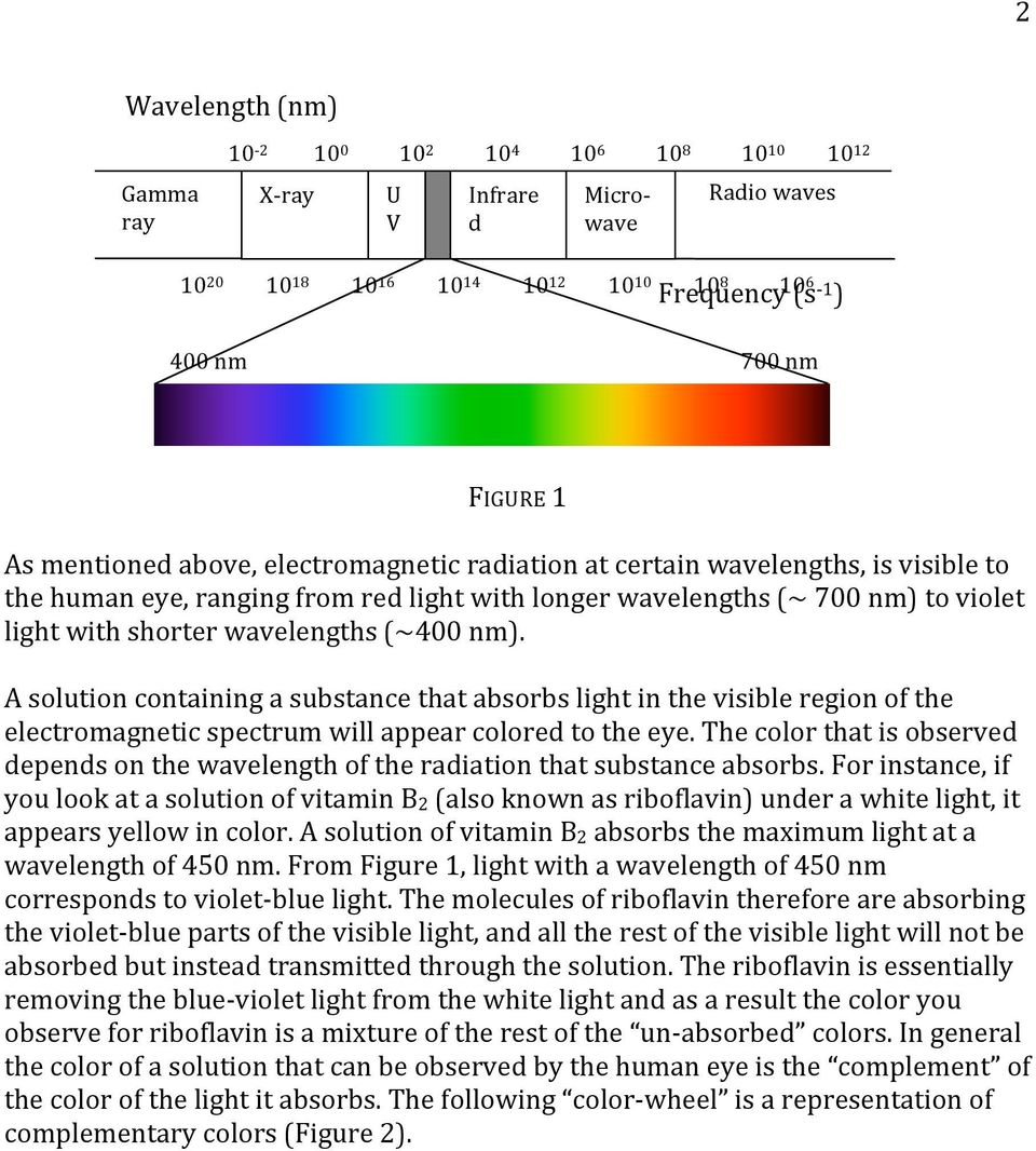 (~400 nm). A solution containing a substance that absorbs light in the visible region of the electromagnetic spectrum will appear colored to the eye.