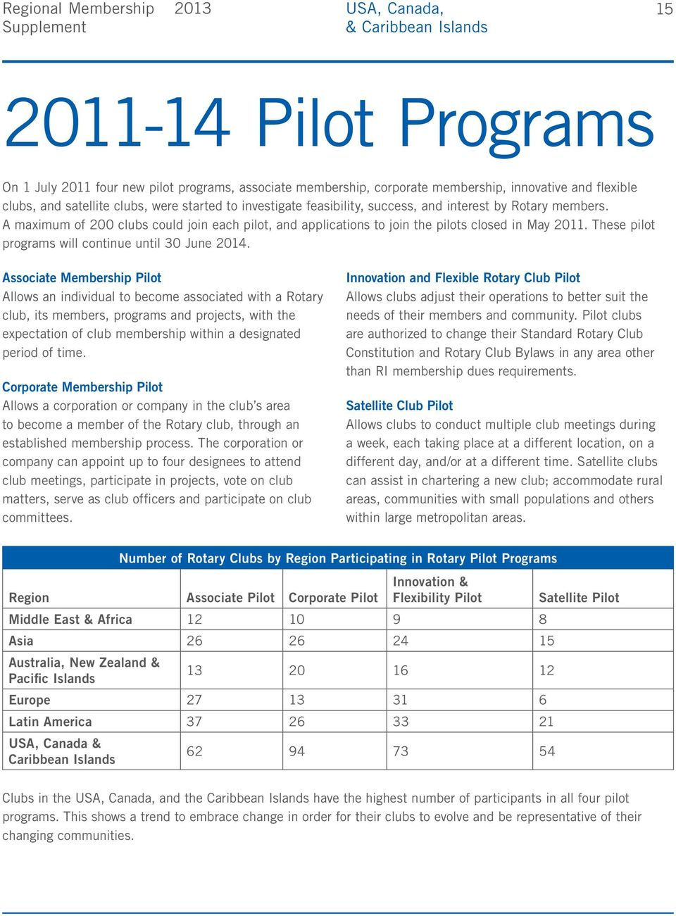 These pilot programs will continue until 30 June 2014.