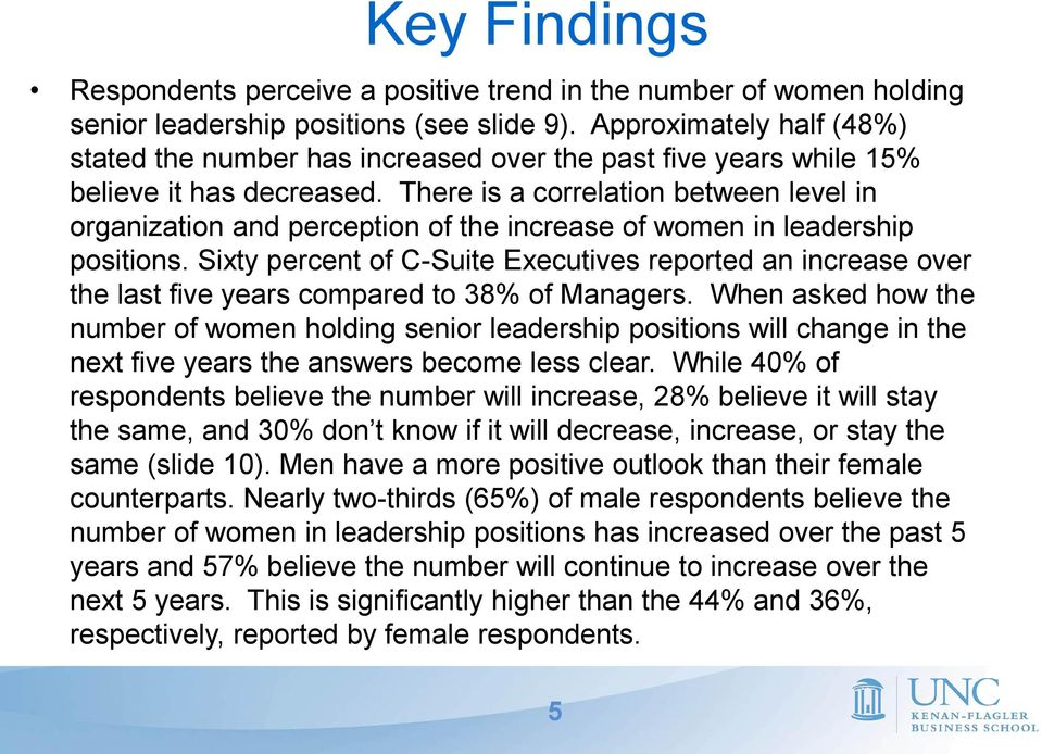 There is a correlation between level in organization and perception of the increase of women in leadership positions.