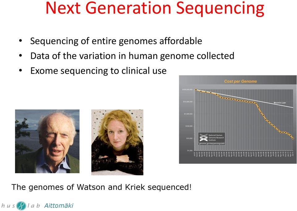human genome collected Exome sequencing to