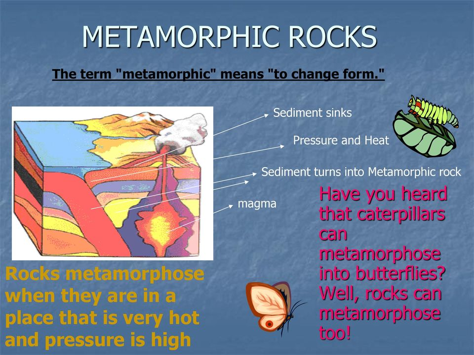 that is very hot and pressure is high magma Sediment turns into Metamorphic rock