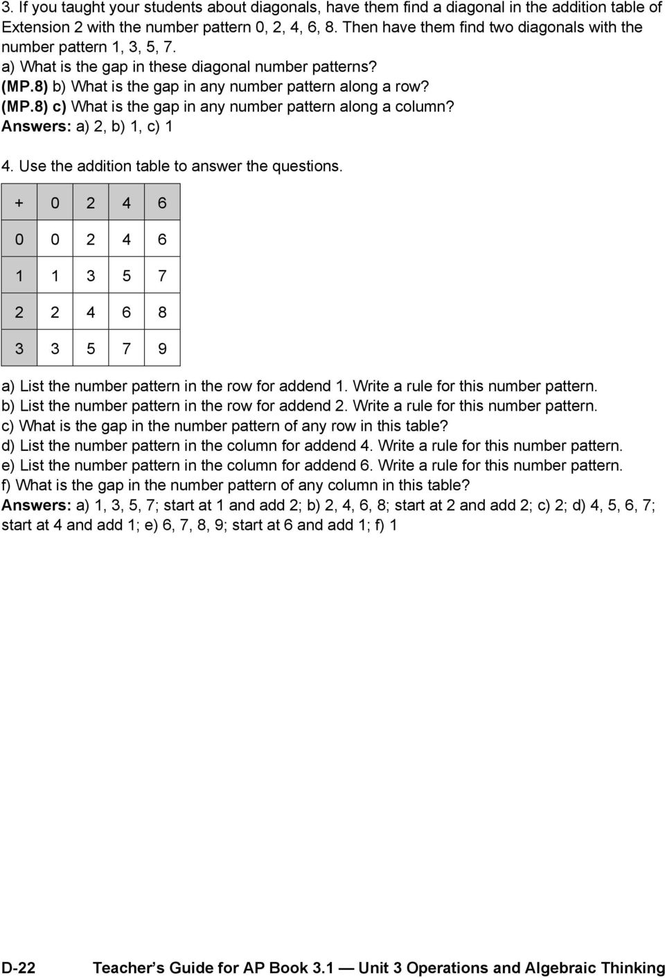 Answers: a) 2, b) 1, c) 1 4. Use the addition table to answer the questions. + 0 2 4 6 0 0 2 4 6 1 1 3 5 7 2 2 4 6 8 3 3 5 7 9 a) List the number pattern in the row for addend 1.