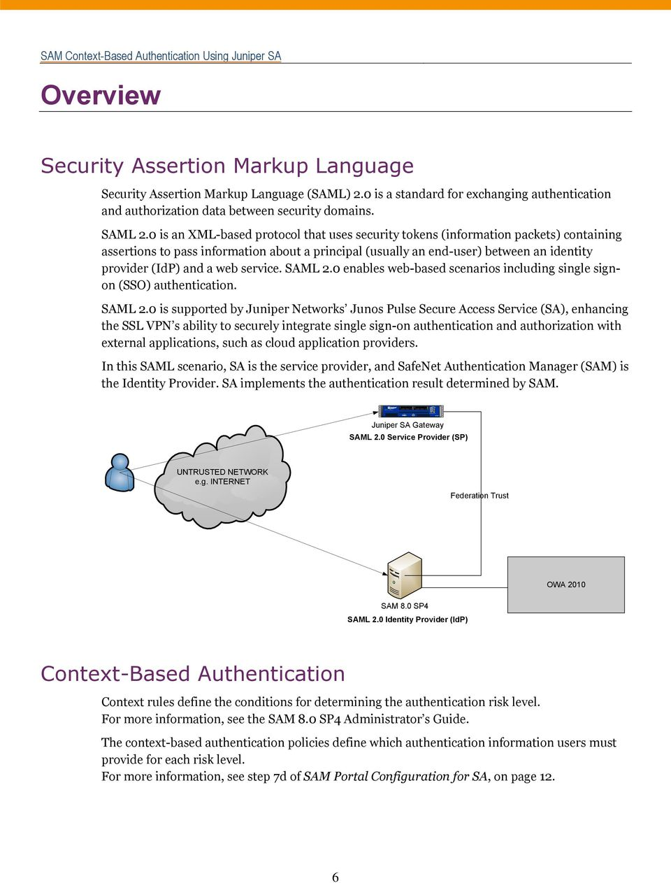 (SAML) 2.0 is a standard for exchanging authentication and authorization data between security domains. SAML 2.