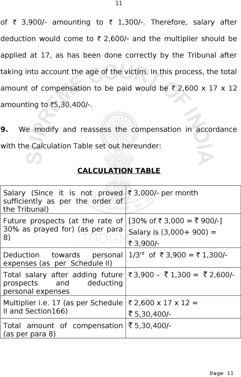 In this process, the total amount of compensation to be paid would be 2,600 x 17 x 12 amounting to 5,30,400/-. 9.