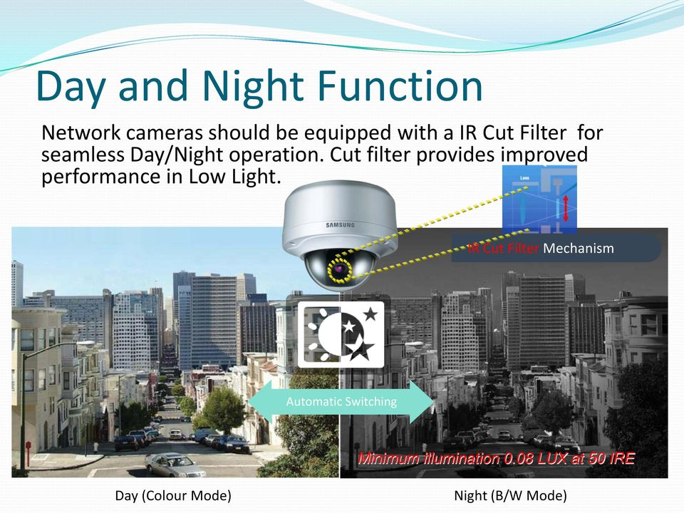 Cut filter provides improved performance in Low Light.