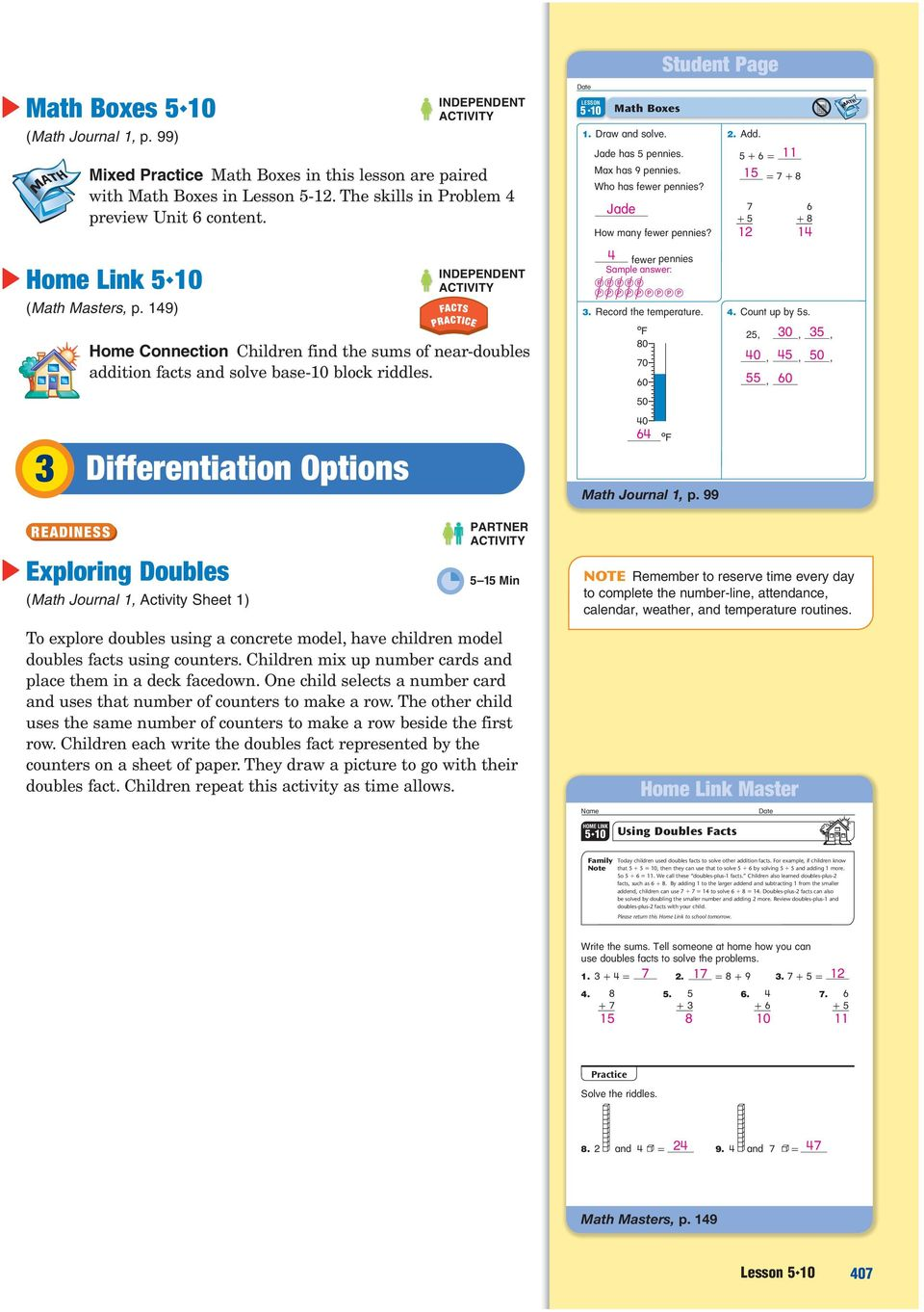 3 Differentiation Options READINESS Exploring Doubles (Math Journal 1, Activity Sheet 1) PARTNER 5 15 Min To explore doubles using a concrete model, have children model doubles facts using counters.