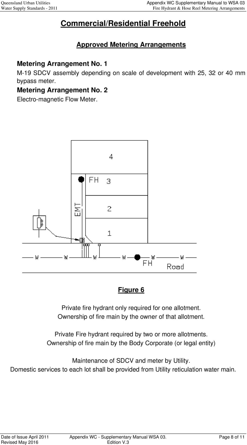 Appendix Wc Fire Hydrant Hose Reel Metering Arrangements Pdf Water Flow Meter Wiring Diagrams Figure 6 Private Only Required For One Allotment Ownership Of Main By