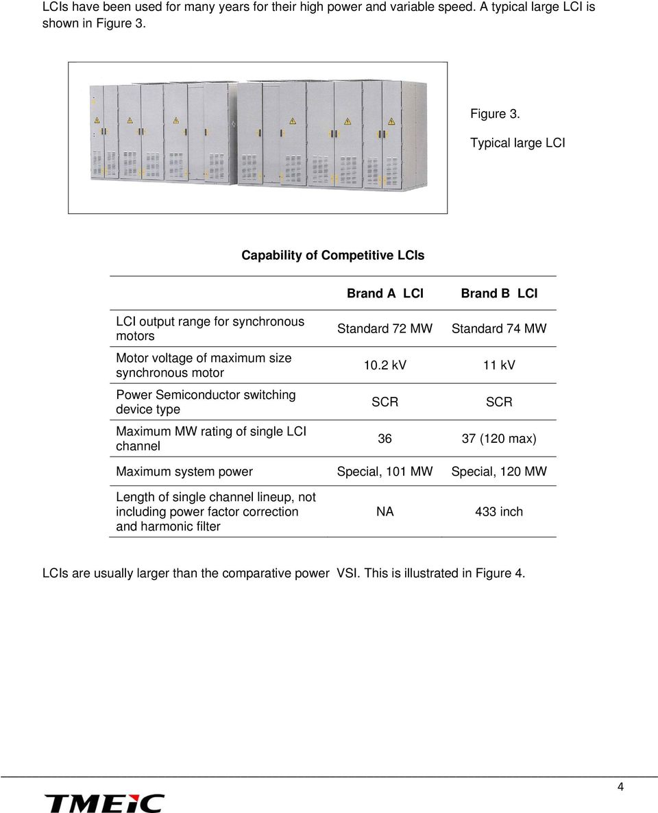 Typical large LCI Capability of Competitive LCIs Brand A LCI Brand B LCI LCI output range for synchronous motors Motor voltage of maximum size synchronous motor Power