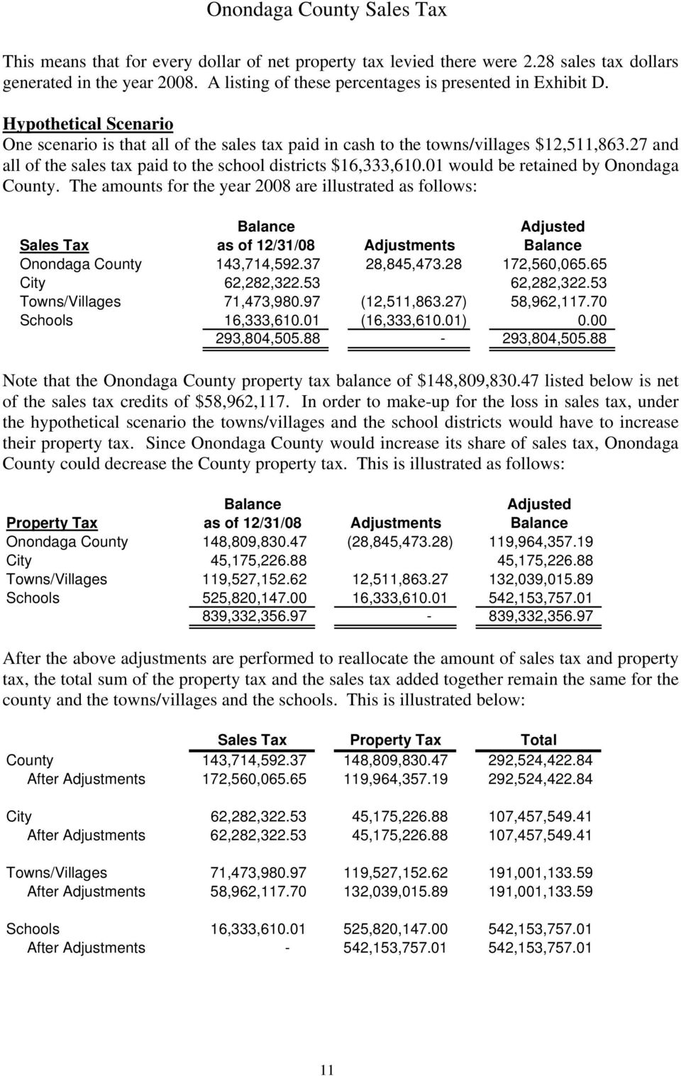 27 and all of the sales tax paid to the school districts $16,333,610.01 would be retained by Onondaga County.