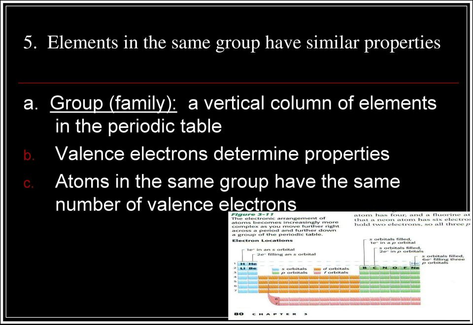 periodic table b. Valence electrons determine properties c.