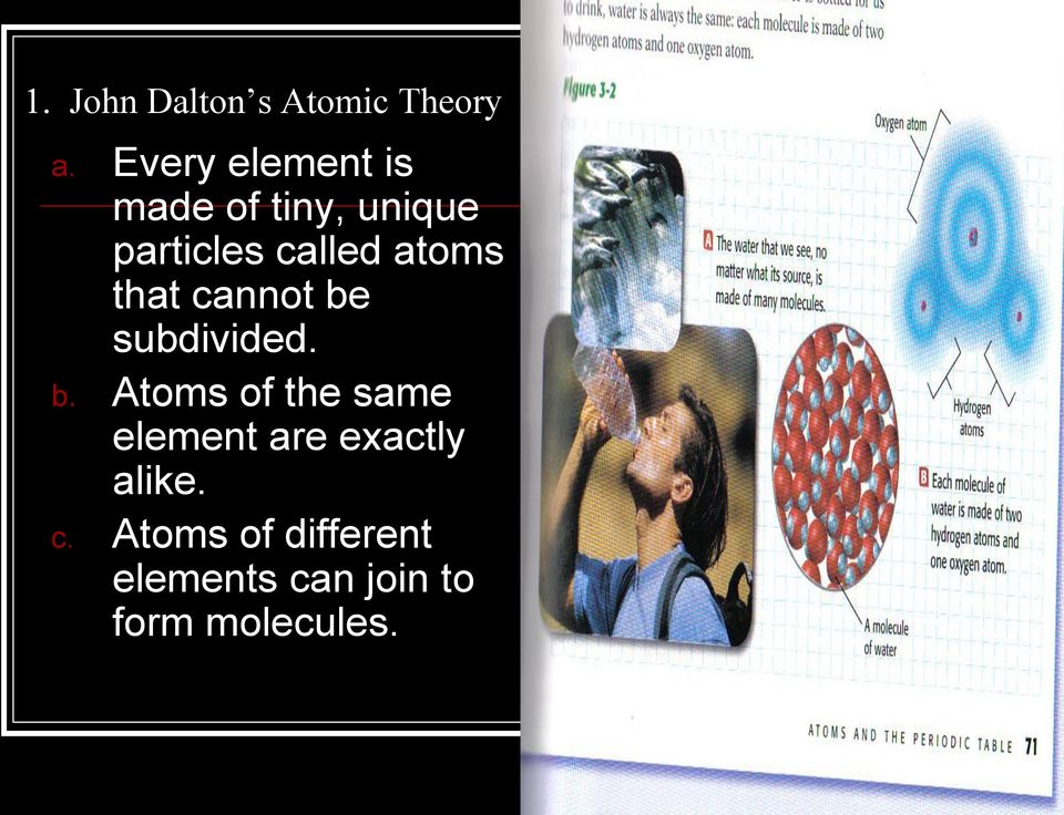 atoms that cannot be
