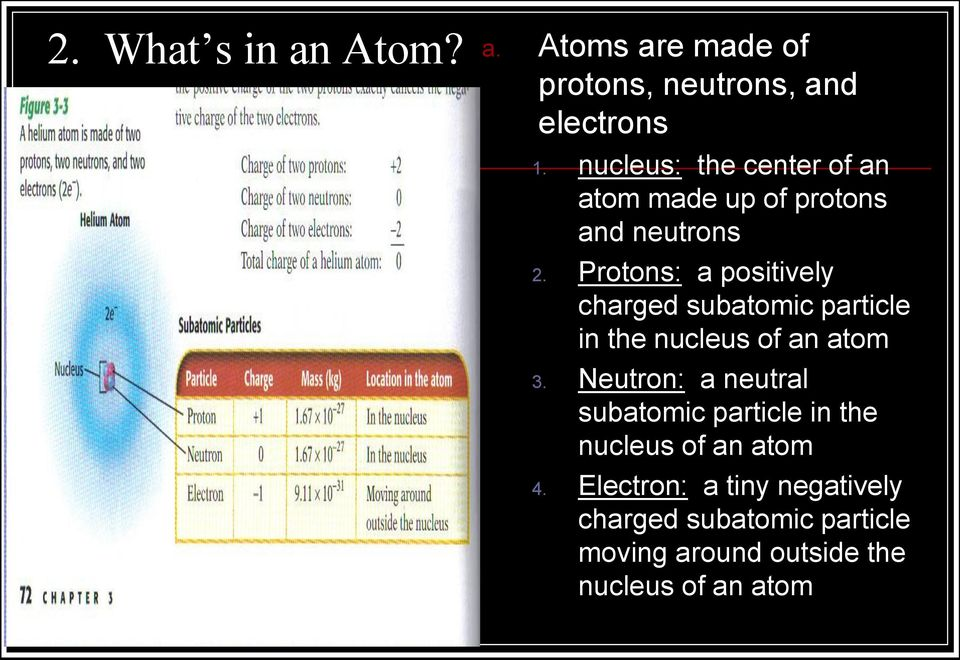 Protons: a positively charged subatomic particle in the nucleus of an atom 3.