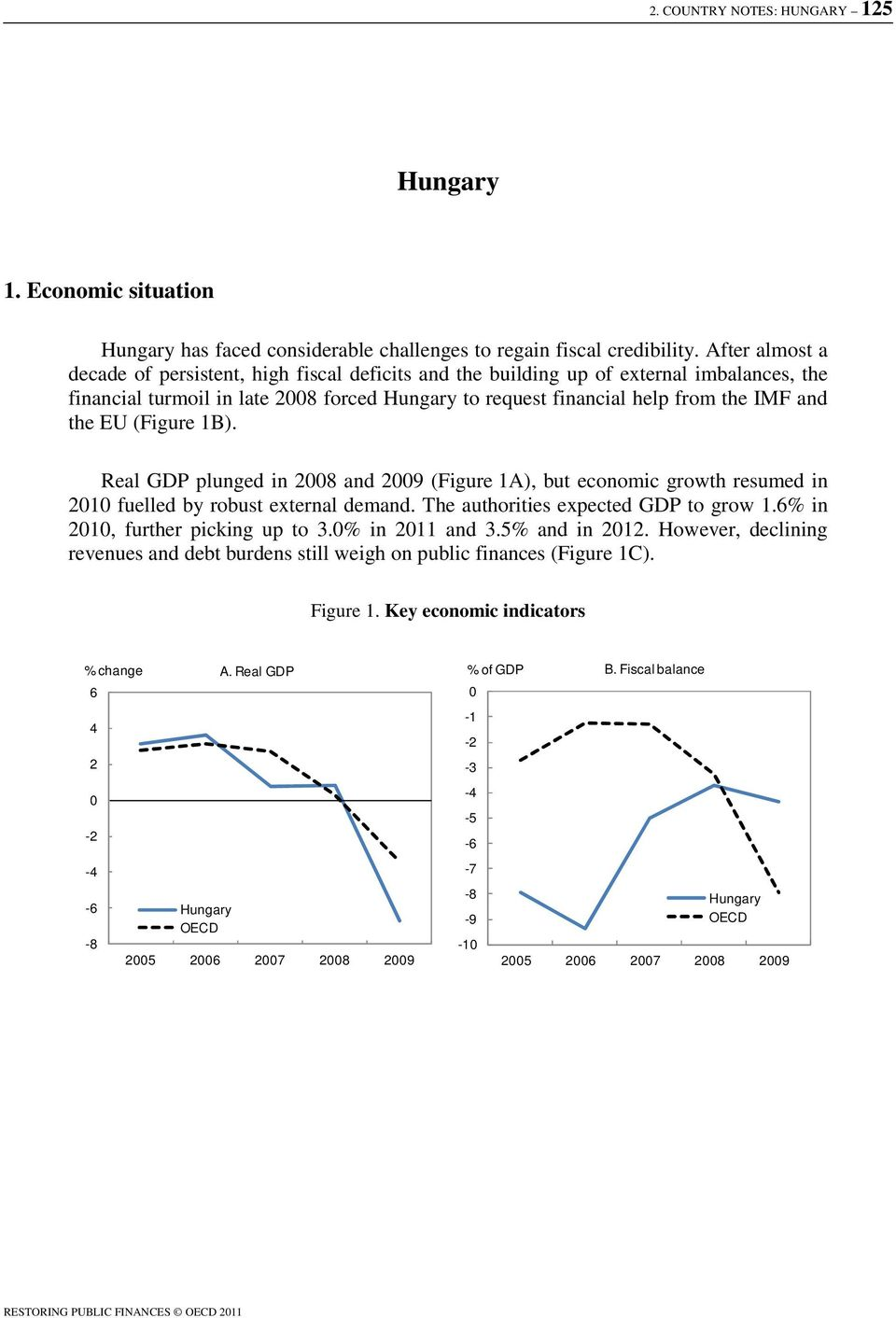 (Figure 1B). Real GDP plunged in 28 and 29 (Figure 1A), but economic growth resumed in 21 fuelled by robust external demand. The authorities expected GDP to grow 1.
