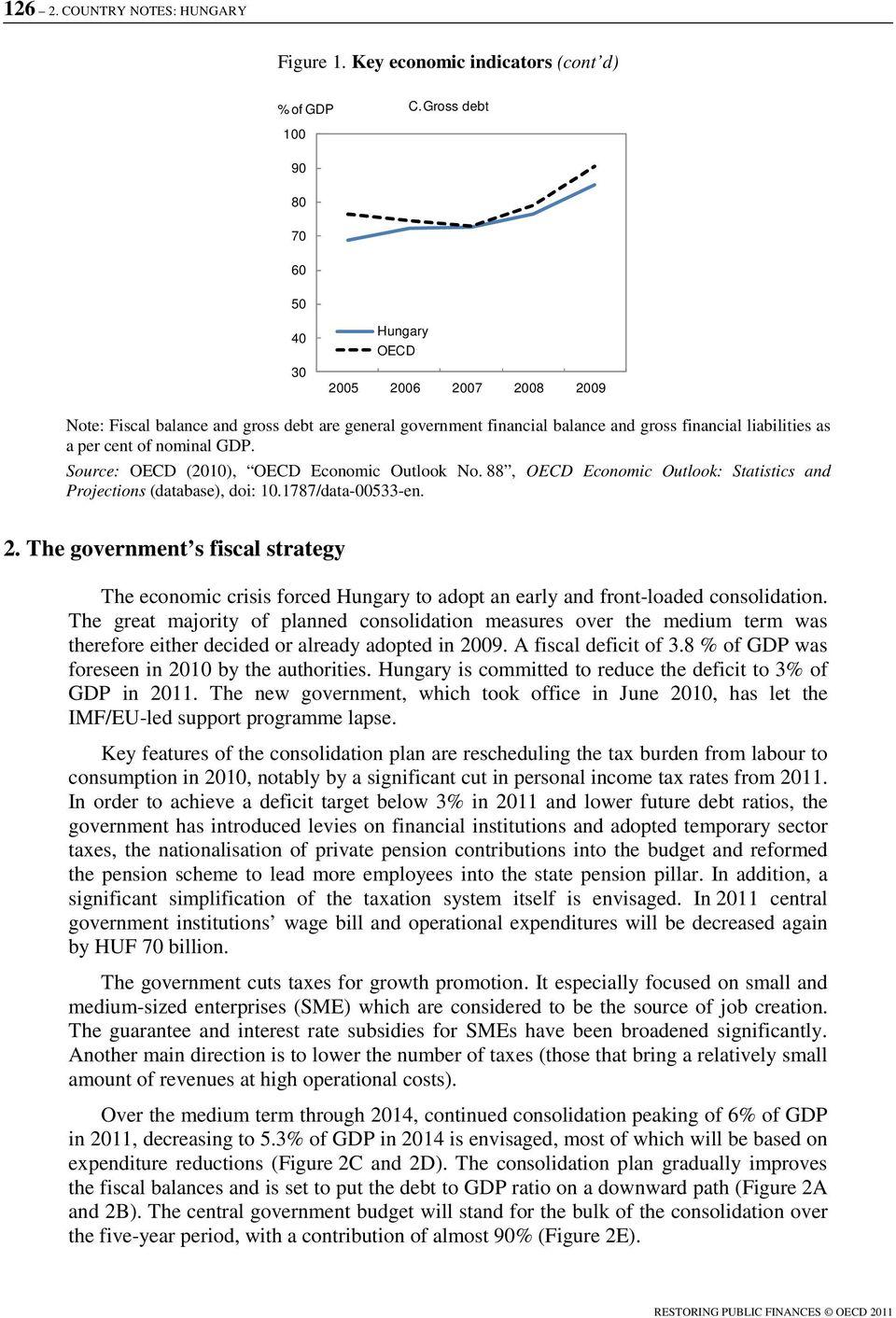 Source: OECD (21), OECD Economic Outlook No. 88, OECD Economic Outlook: Statistics and Projections (database), doi: 1.1787/data-533-en. 2.