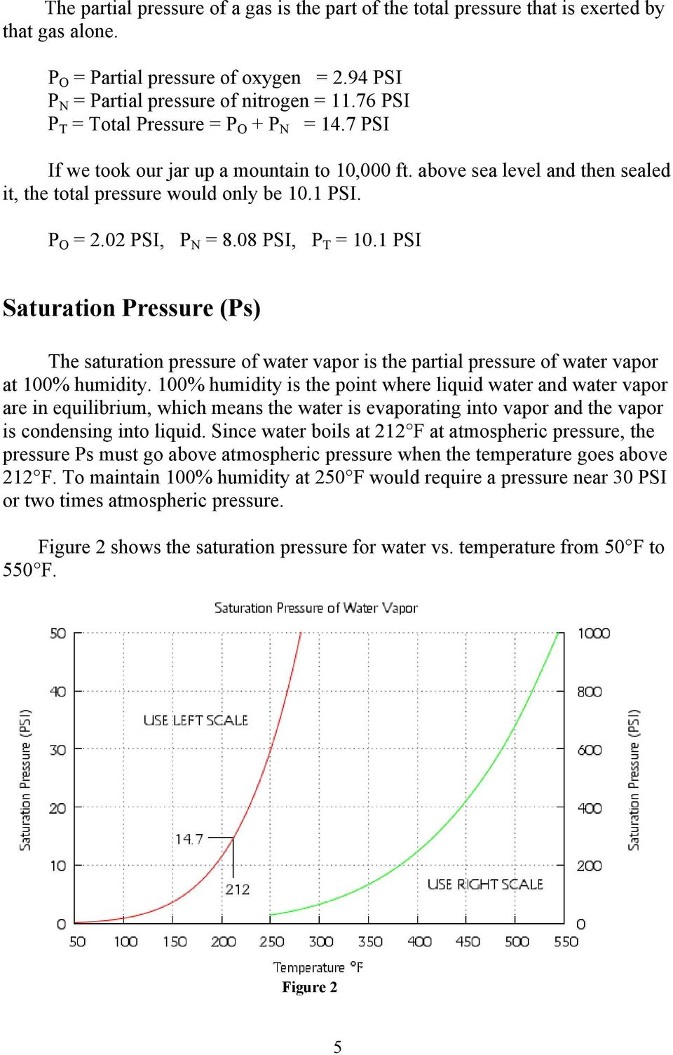 02 PSI, P N = 8.08 PSI, P T = 10.1 PSI Saturation Pressure (Ps) The saturation pressure of water vapor is the partial pressure of water vapor at 100% humidity.
