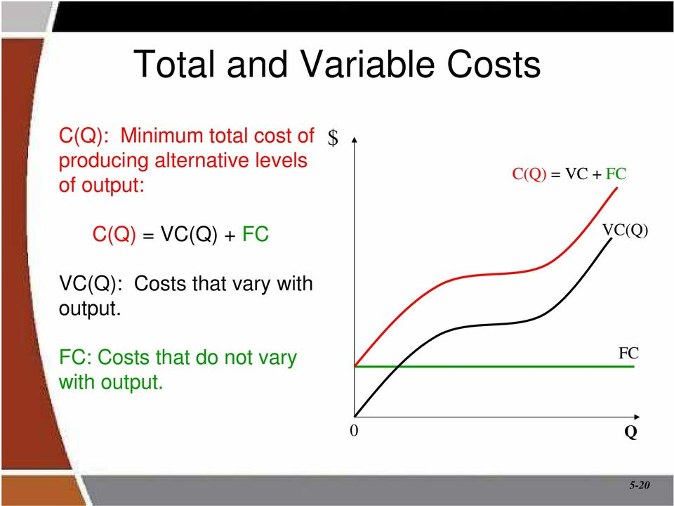 FC VC(Q): Costs that vary with output.