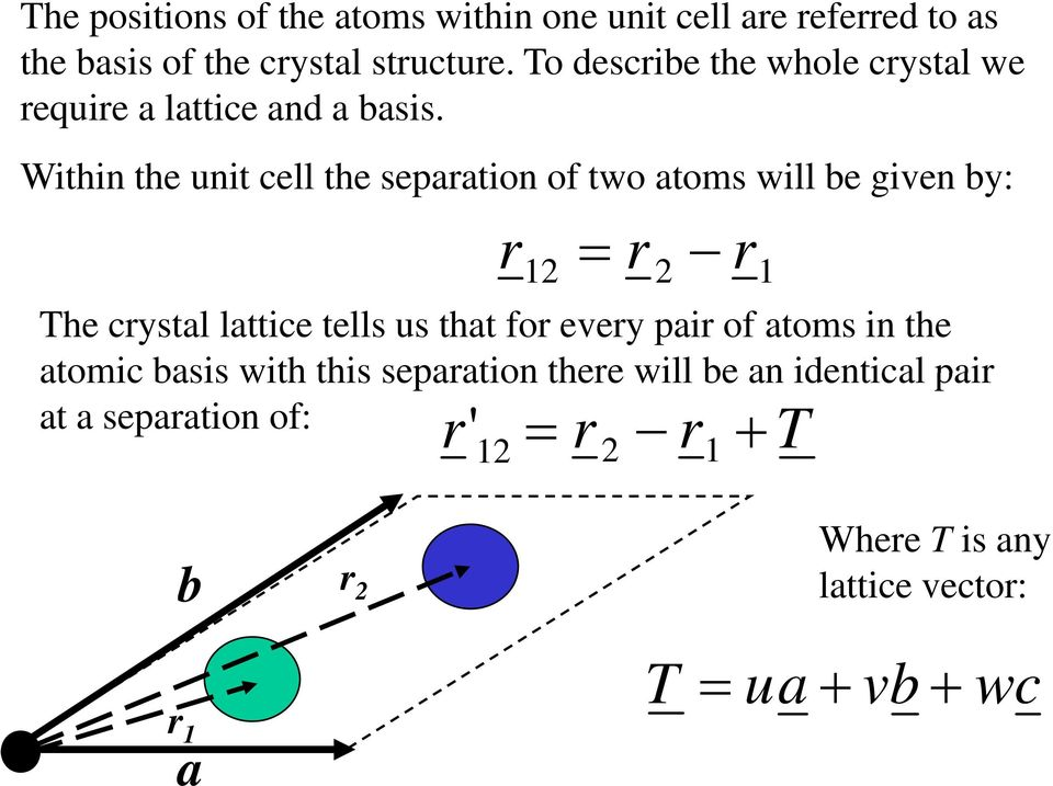 Within the unit cell the separation of two atoms will be given by: r r r 12 = 2 1 The crystal lattice tells us that for