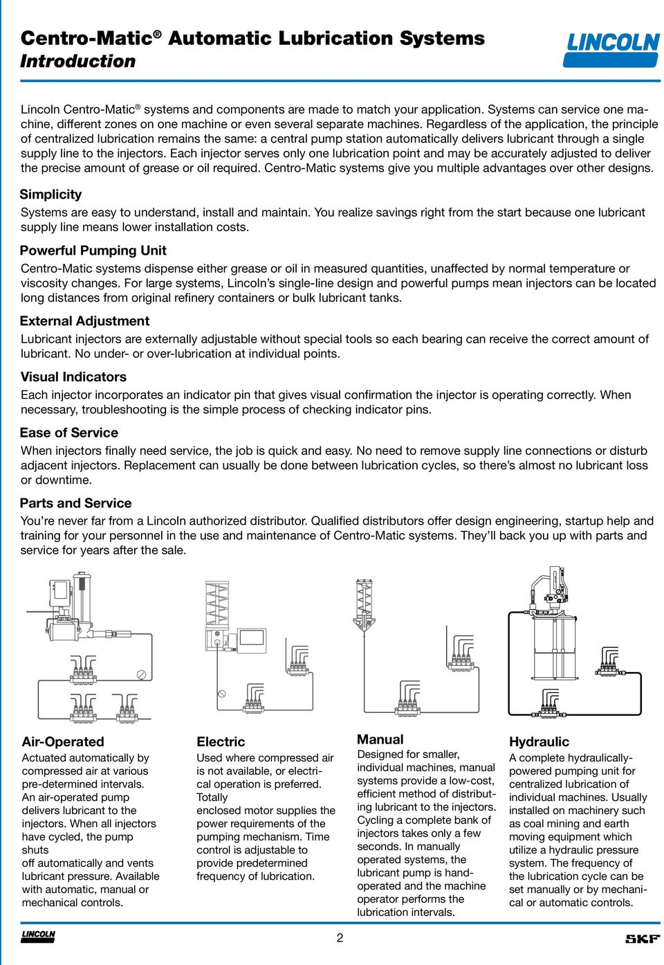 Lincoln Centro Matic Automatic Lubrication Systems Pdf