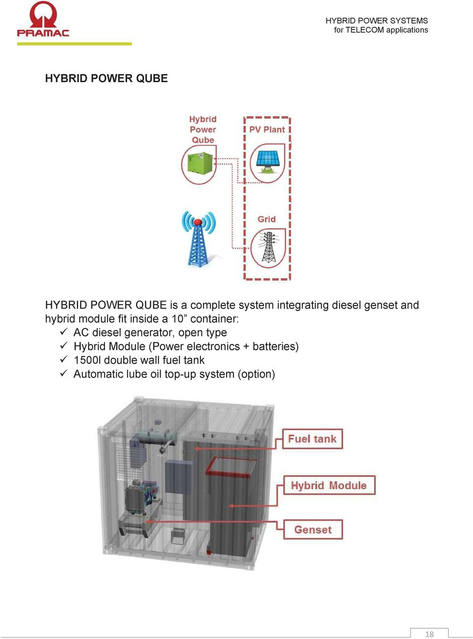 container: AC diesel generator, open type Hybrid Module (Power electronics