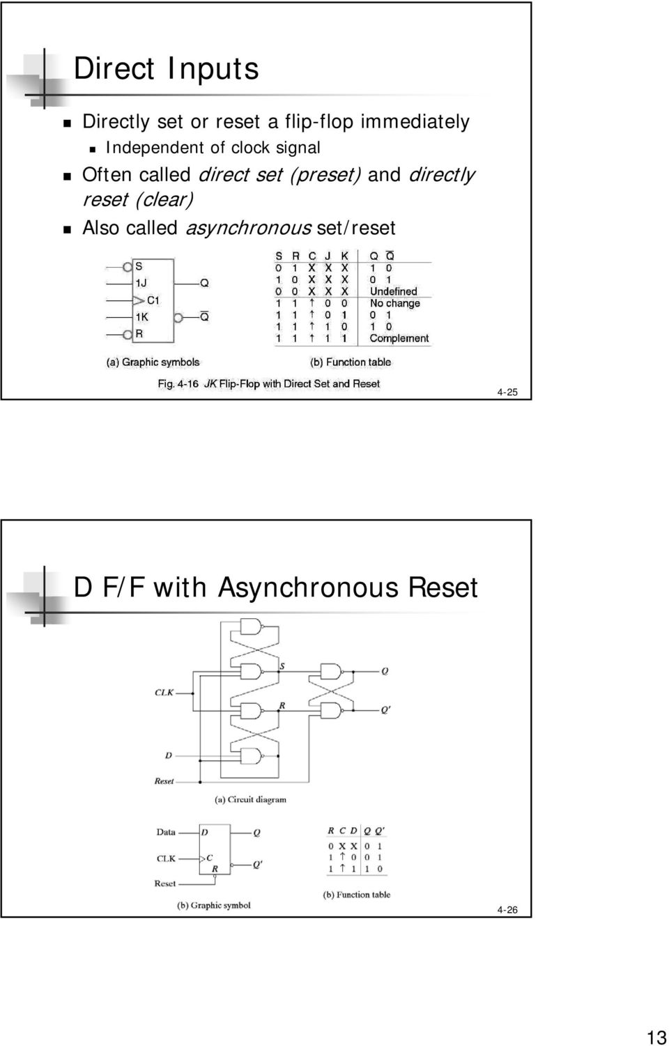 Modeling Sequential Elements With Verilog Prof Chien Nan Liu Tel Logic Diagram Of Jk Flip Flop Direct Set Preset And Directly Reset Clear Also