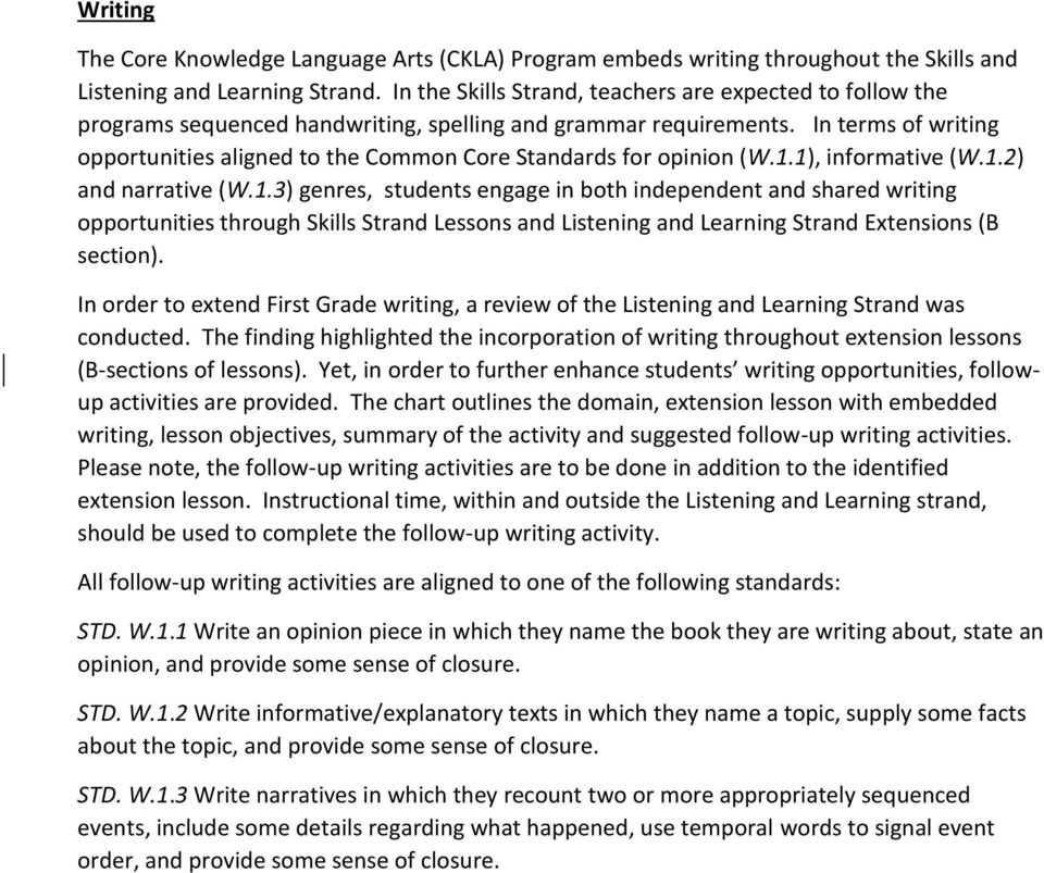In terms of writing opportunities aligned to the Common Core Standards for opinion (W.1.
