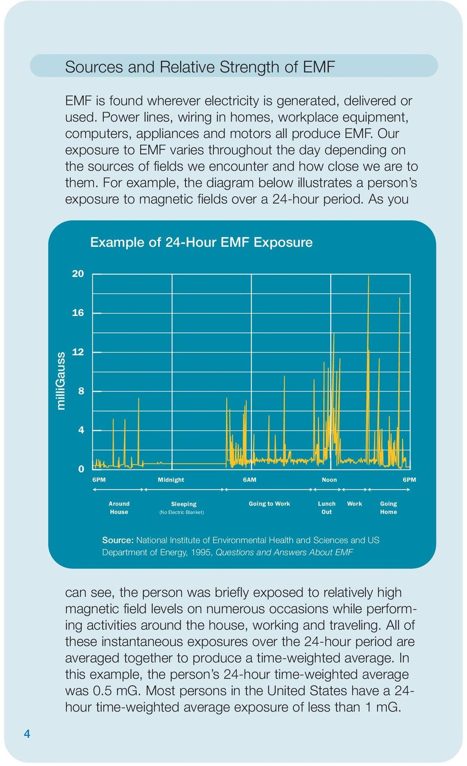 Our exposure to EMF varies throughout the day depending on the sources of fields we encounter and how close we are to them.