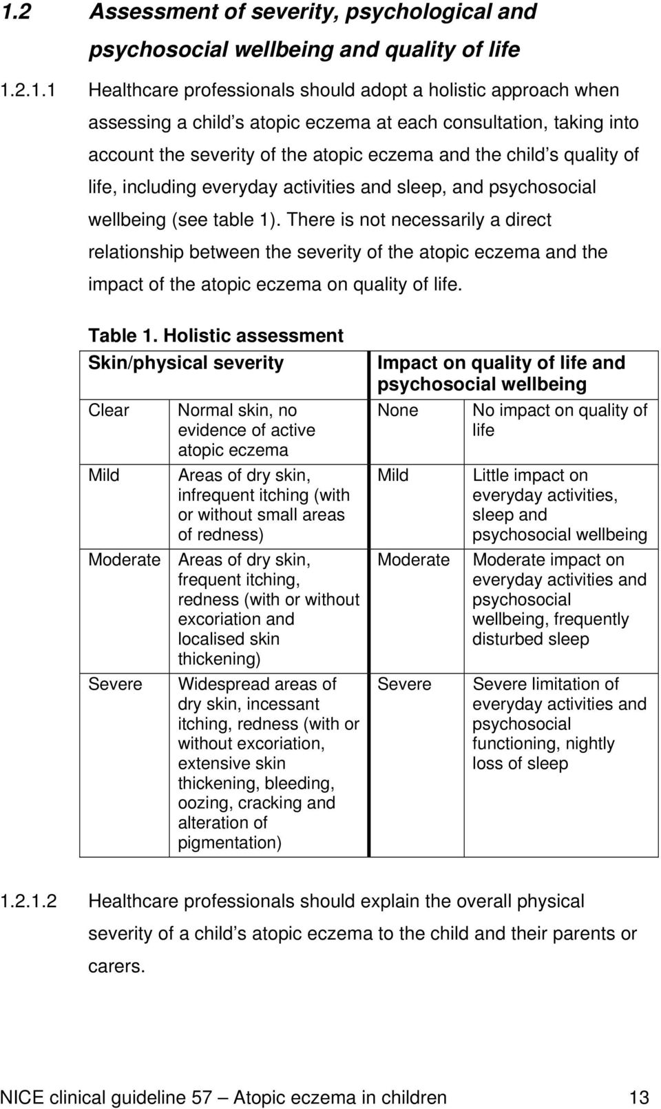 There is not necessarily a direct relationship between the severity of the atopic eczema and the impact of the atopic eczema on quality of life. Table 1.