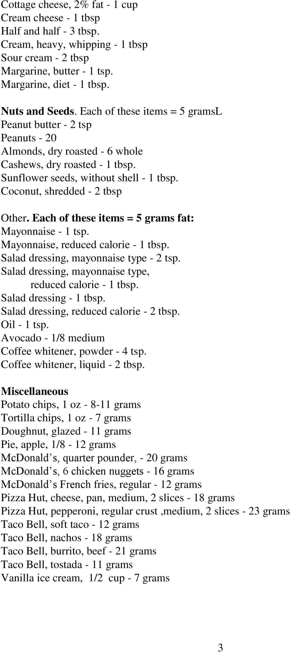 Coconut, shredded - 2 tbsp Other. Each of these items = 5 grams fat: Mayonnaise - 1 tsp. Mayonnaise, reduced calorie - 1 tbsp. Salad dressing, mayonnaise type - 2 tsp.