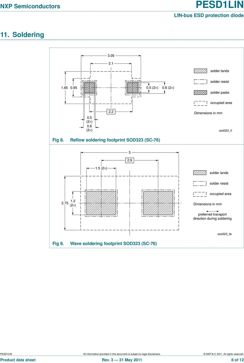 2 2.75 (2 ) Dimensions in mm preferred transport direction during soldering sod323_fw Fig 9.