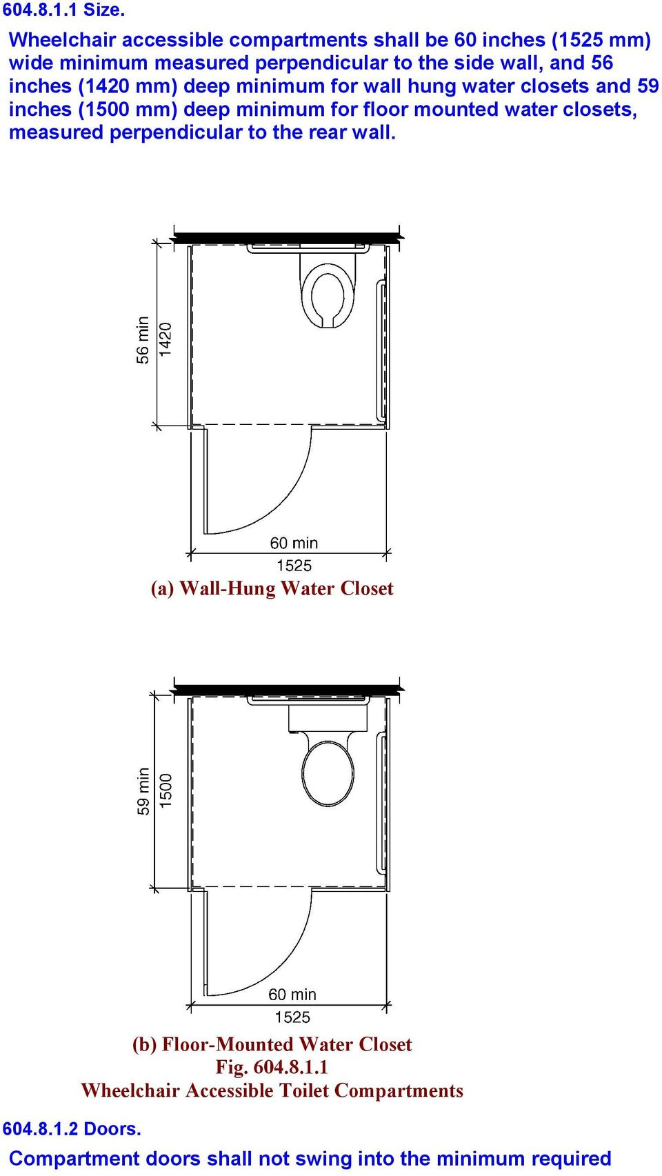 inches (1420 mm) deep minimum for wall hung water closets and 59 inches (1500 mm) deep minimum for floor mounted water