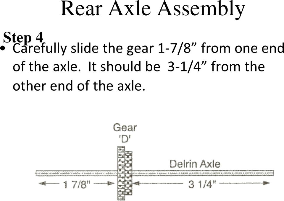 from one end of the axle.