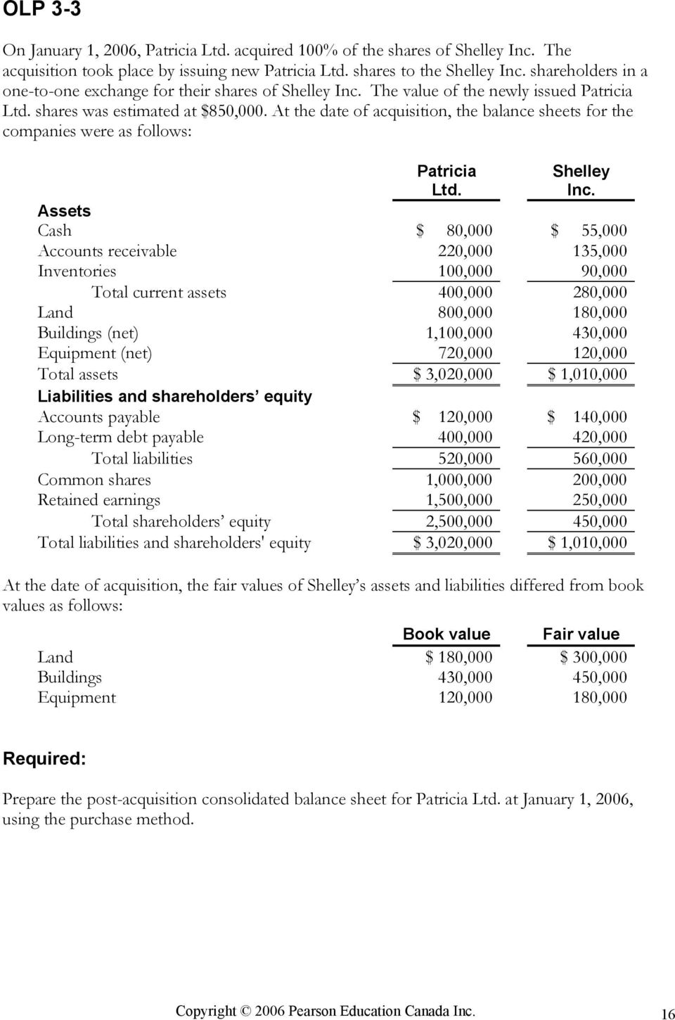 At the date of acquisition, the balance sheets for the companies were as follows: Patricia Ltd. Shelley Inc.