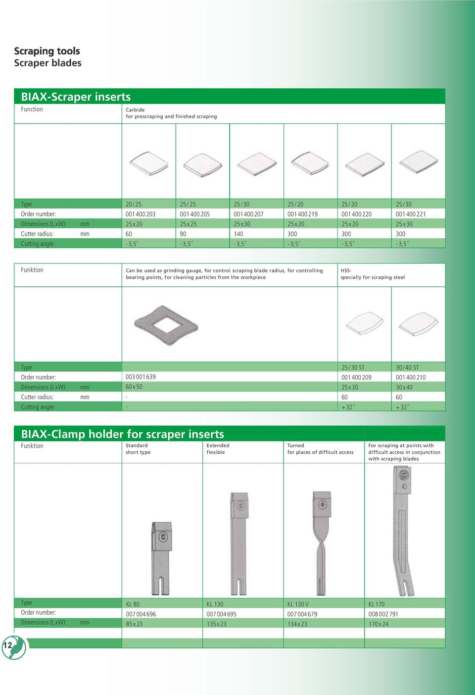 Type Dimensions (L xw): Cutter radius: Cutting angle: 003 001 639 x 50 25 /30 ST 001 400 209 25 x30 +32 30 /40 ST 001 400 210 30 x40 +32 BIAXClamp holder