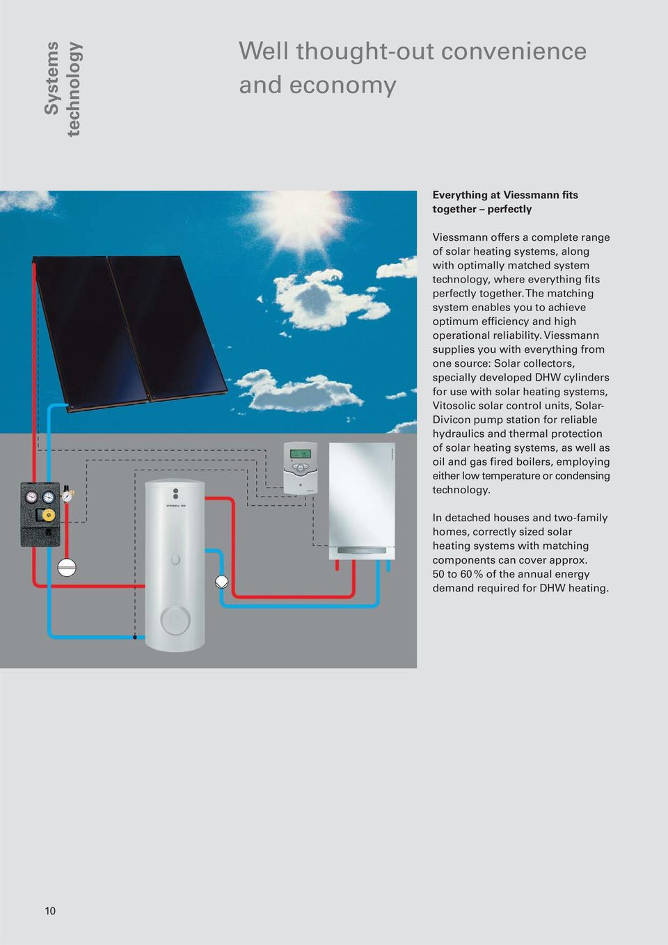 Viessmann supplies you with everything from one source: Solar collectors, specially developed DHW cylinders for use with solar heating systems, Vitosolic solar control units, Solar- Divicon pump