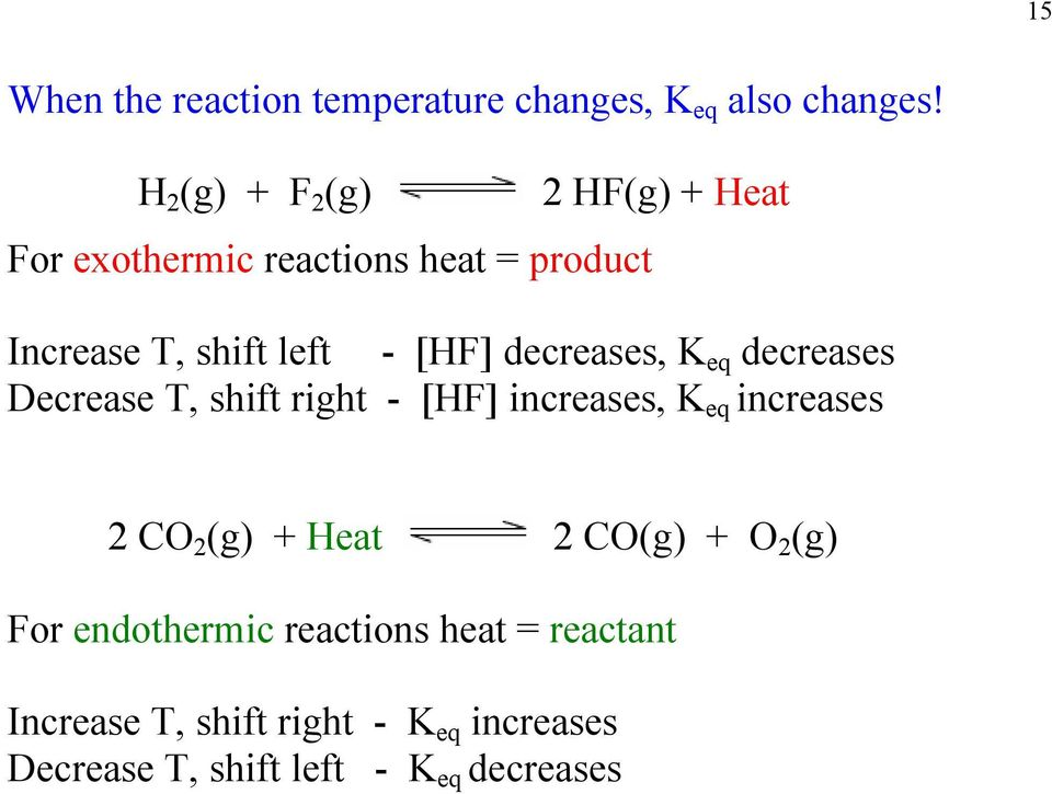 [HF] decreases, K eq decreases Decrease T, shift right - [HF] increases, K eq increases 2 CO 2 (g) +