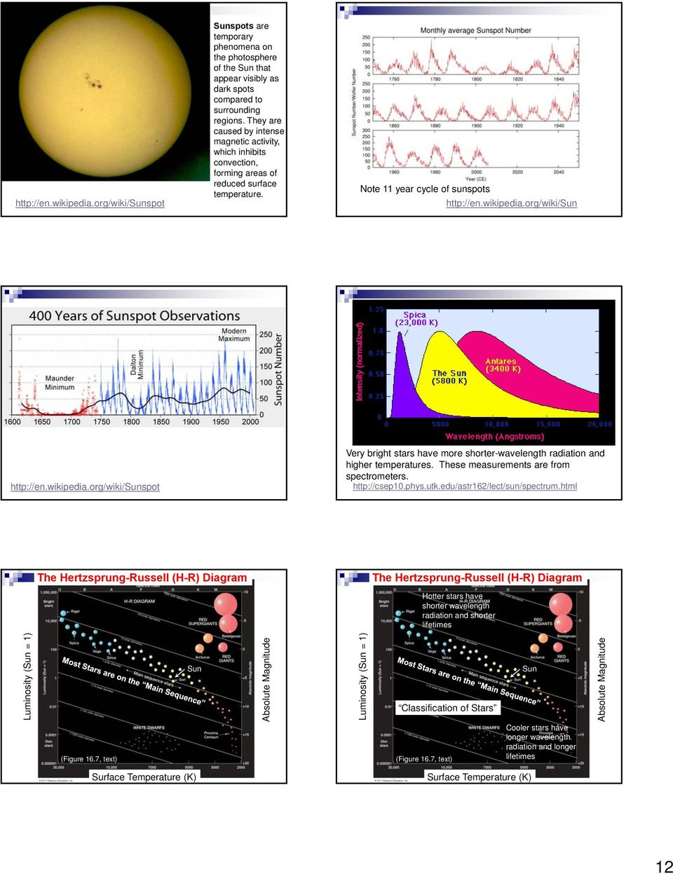 wikipedia.org/wiki/sunspot Very bright stars have more shorter-wavelength radiation and higher temperatures. These measurements are from spectrometers. http://csep10.phys.utk.
