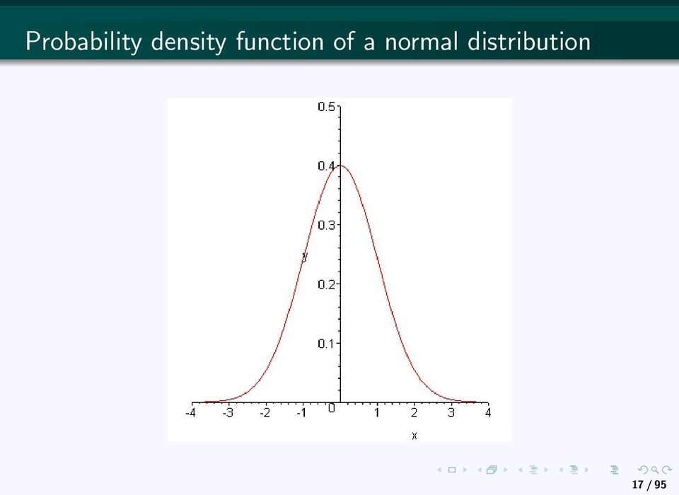 function of a