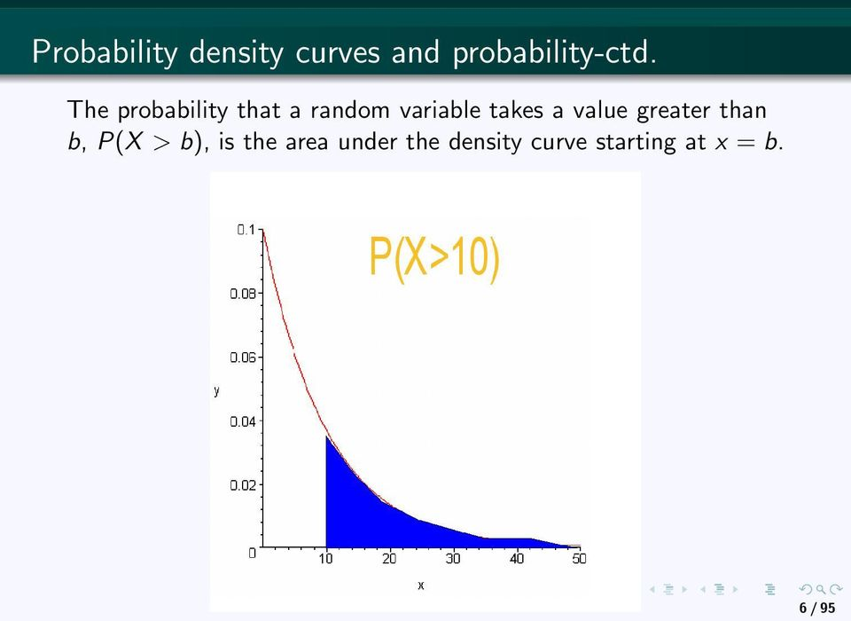 value greater than b, P(X > b), is the area