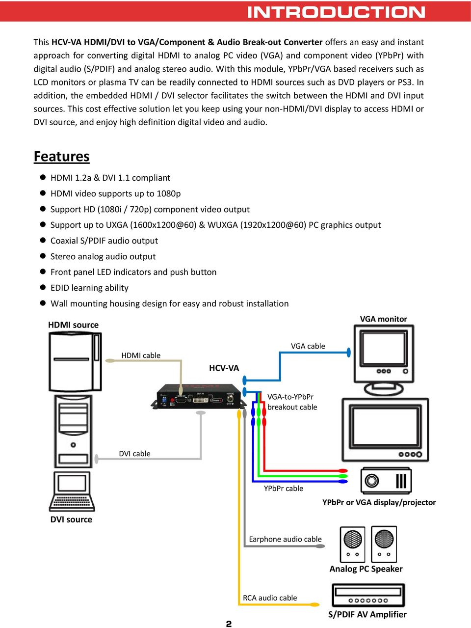 In addition, the embedded HDMI / DVI selector facilitates the switch between the HDMI and DVI input sources.