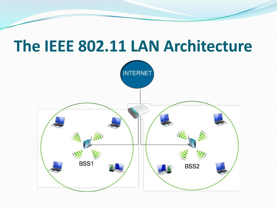 Wiereless lan pdf for Ieee 802 11 architecture