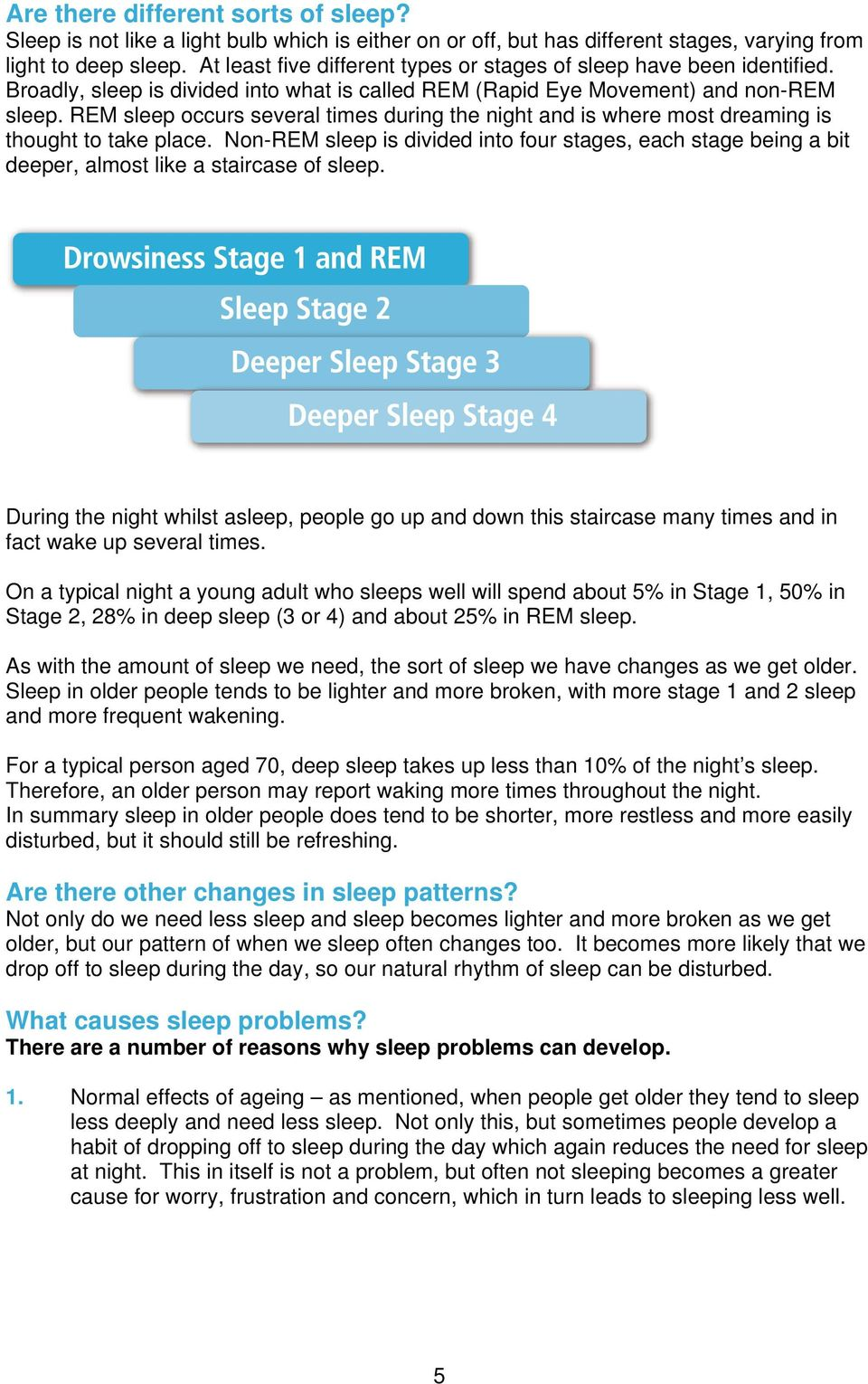 REM sleep occurs several times during the night and is where most dreaming is thought to take place.