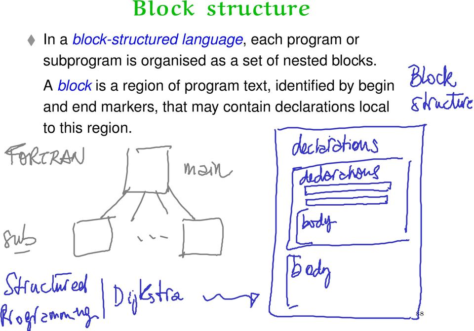 A block is a region of program text, identified by begin and