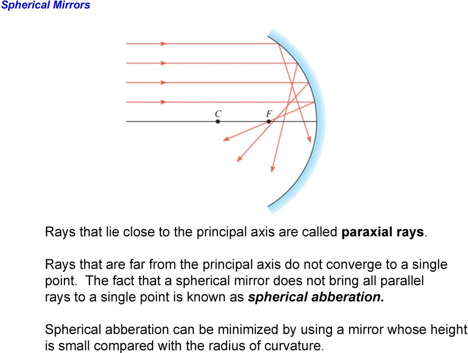 The fact that a spherical mirror does not bring all parallel rays to a single point is known as