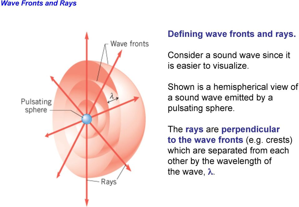 Shown is a hemispherical view of a sound wave emitted by a pulsating sphere.