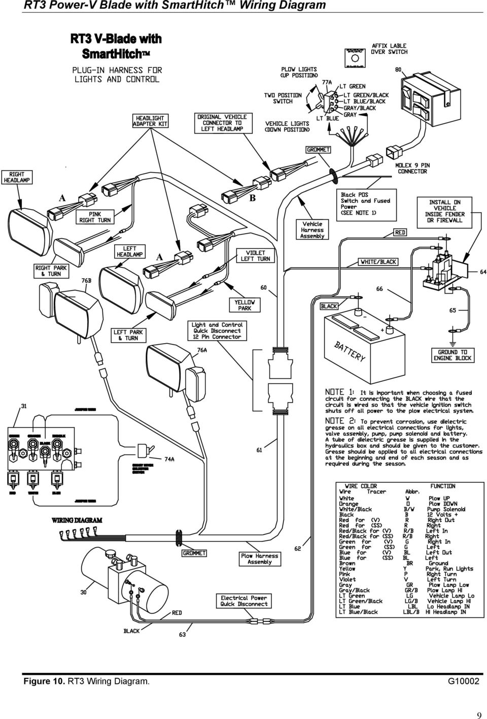rt3 power v blade snowplow assembly installation procedure pdf rh docplayer net
