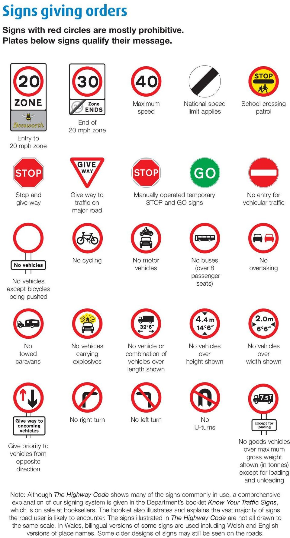 signs vehicular traffic major road No vehicles except bicycles being pushed No cycling No motor vehicles No buses (over 8 passenger seats) No overtaking No No vehicles No vehicle or No vehicles No