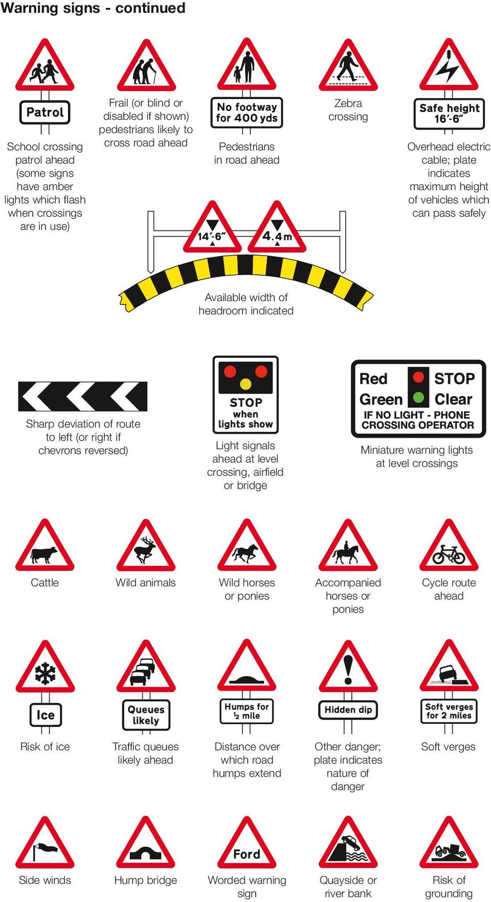 to left (or right if chevrons reversed) Light signals ahead at level crossing, airfield or bridge Miniature warning lights at level crossings Cattle Wild animals Wild horses or ponies Accompanied